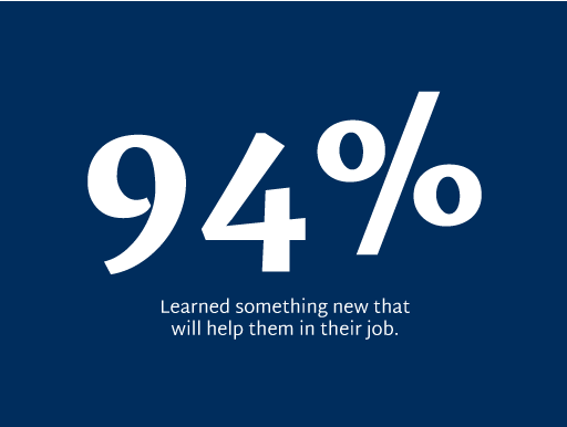 Infographic with text that reads 94% learned something new that will help them in their job.
